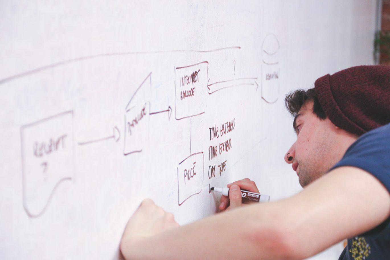 Lean,Agile,Software development,quality management system,team management